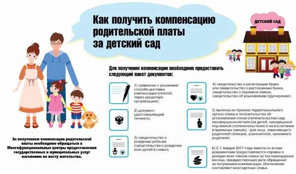 Компенсация за детский сад