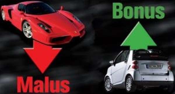 Как правильно рассчитать Бонус-Малус