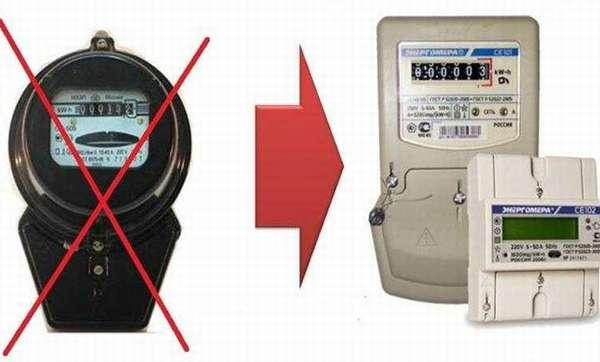 Срок службы электросчетчиков