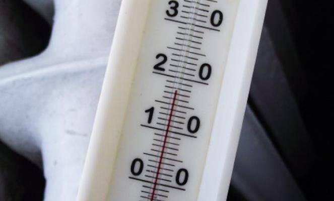 Температура теплоносителя
