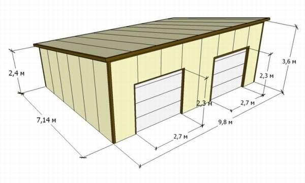 Оптимальные размеры гаража на 2 машины