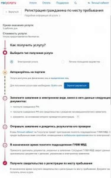 Регистрация гражданина по месту пребывания