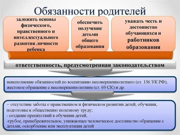 Уголовный кодекс 110 статья
