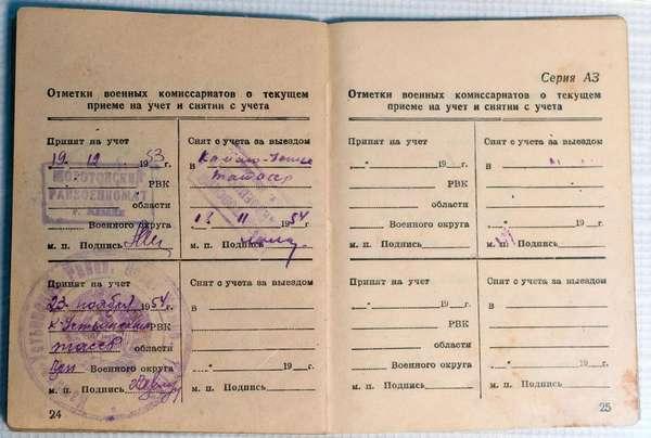 Как узнать инн гражданина россии по снилсу