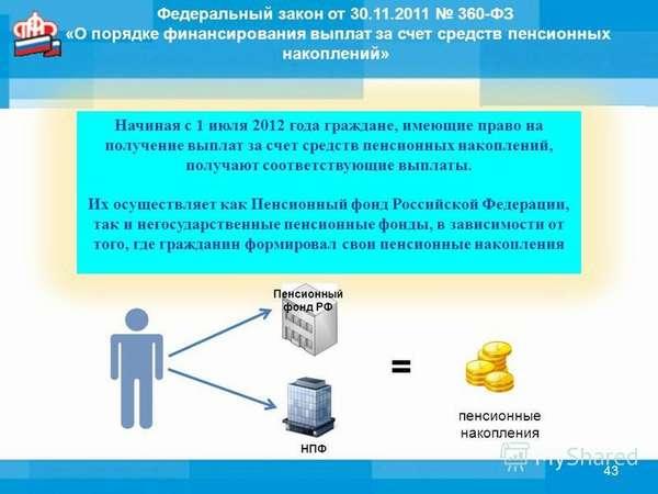 Финансирование выплат пенсионных накоплений