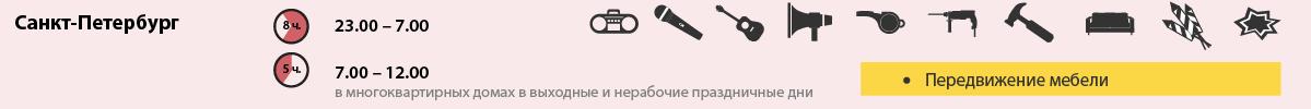 Закон о тишине в Санкт-Петербурге 2018