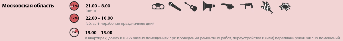 Закон о тишине с 1 января 2018 года в многоквартирном доме
