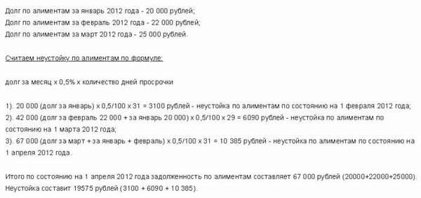 формула для расчета неустойки по алиментам