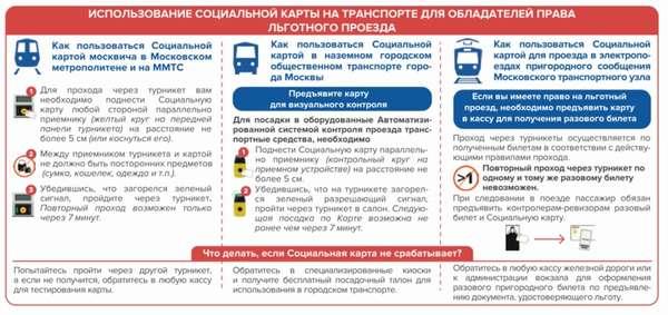 Как пользоваться социальной картой в метро и на транспорте