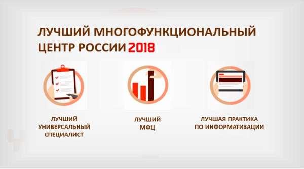 Конкурс: лучший МФЦ 2018